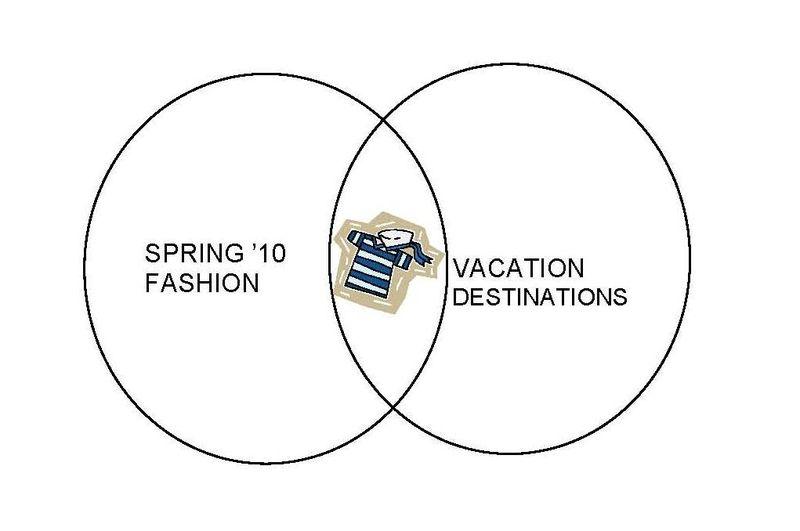 Venn_diagram